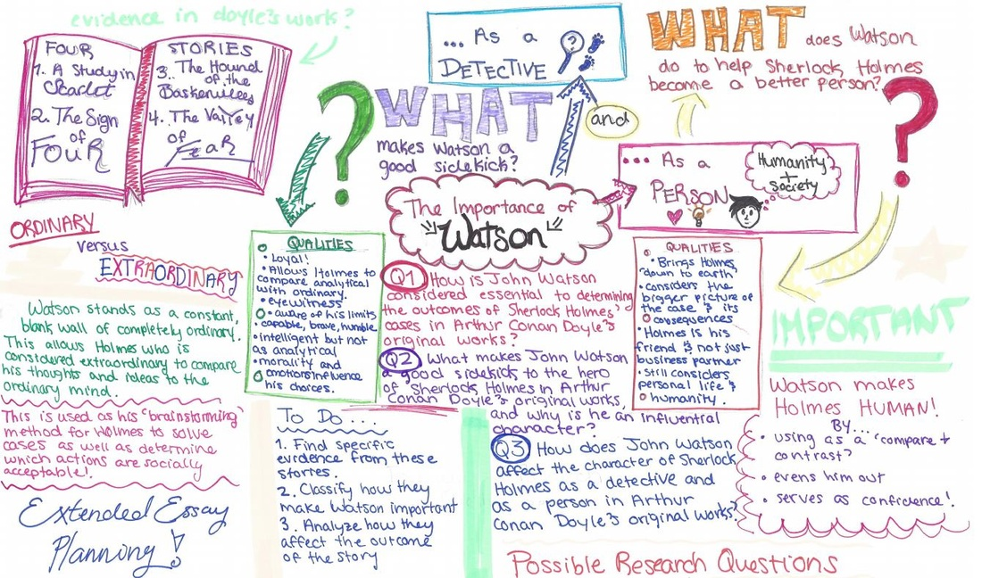comics in education presents an extended essay map that is every  comics in education presents an extended essay map that is every supervisor s dream comics in education